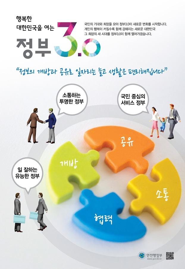 행복한 대한민국을 여는 정부 3.0